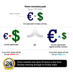easy ways to earn money from forex trading_step by step guide_classiblogger_image
