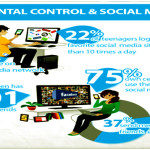social media spying_how to spy social media_classiblogger