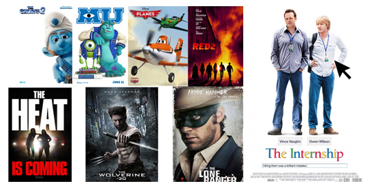 Upcoming Hollywood Movies – 2013