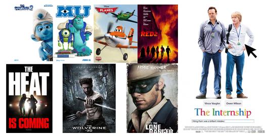 Upcoming Hollywood Movies – 2013