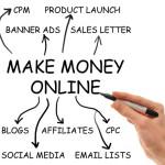 make money online_classiblogger image
