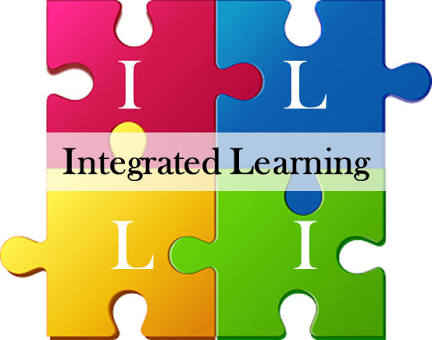 Benefits of Technology Integrated Learning