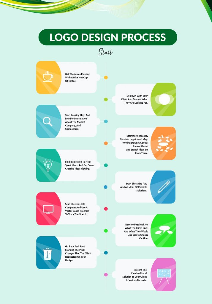 Seven Important Tips and Guidelines for Effective Logo Design-classiblogger-1-infograph