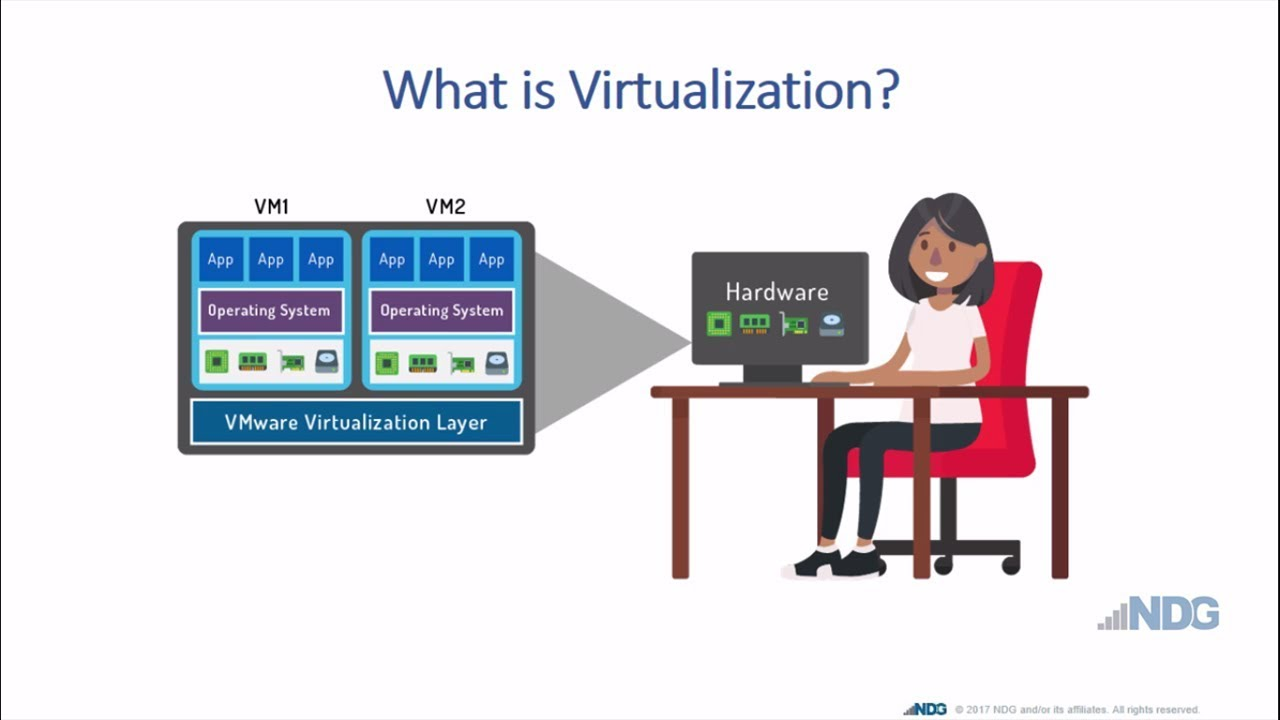 Cloud vs Virtualization: Get to know the Real Difference